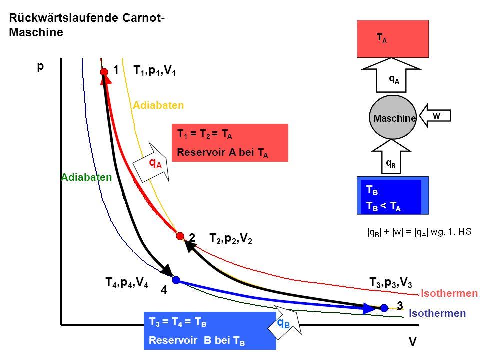 Rückwärtslaufende Carnot-Maschine