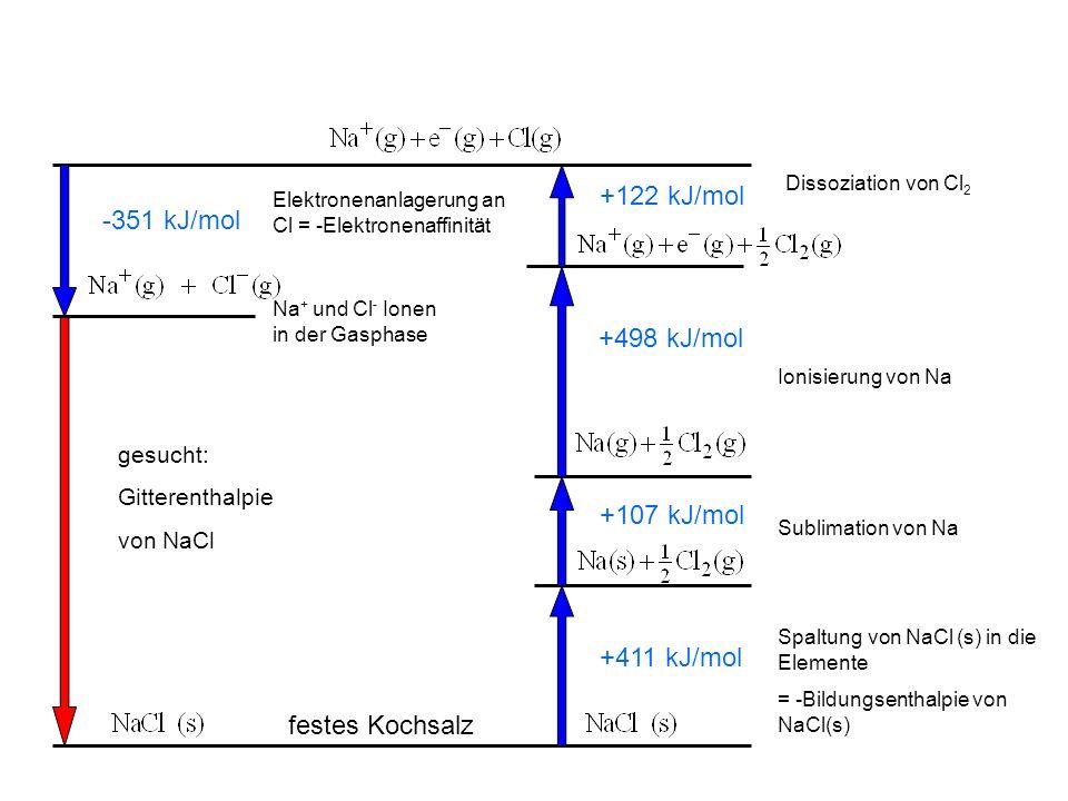 +122 kJ/mol -351 kJ/mol +498 kJ/mol +107 kJ/mol +411 kJ/mol