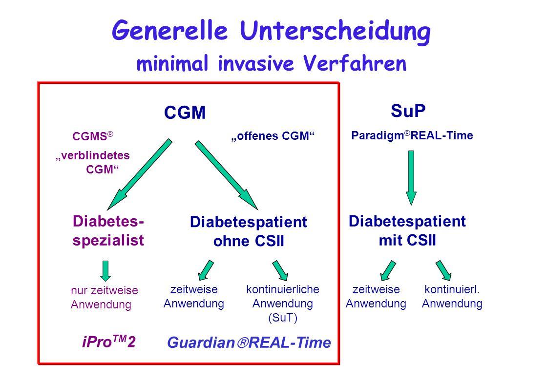 Generelle Unterscheidung minimal invasive Verfahren