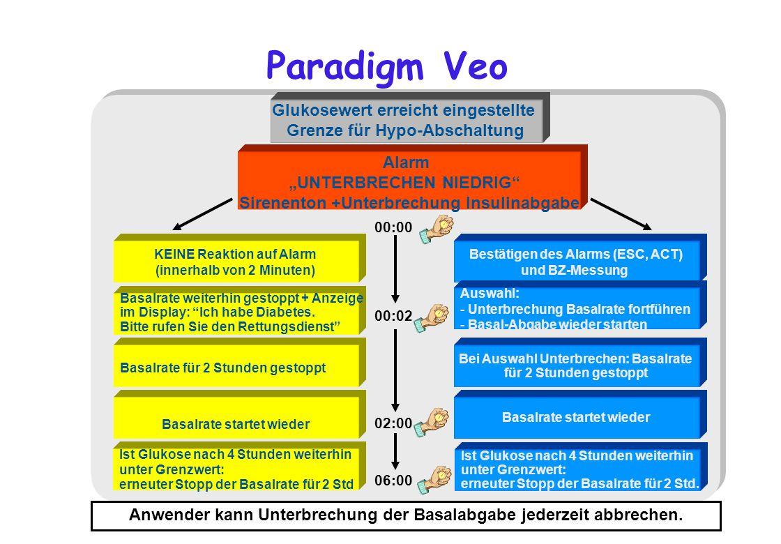 Paradigm Veo Glukosewert erreicht eingestellte