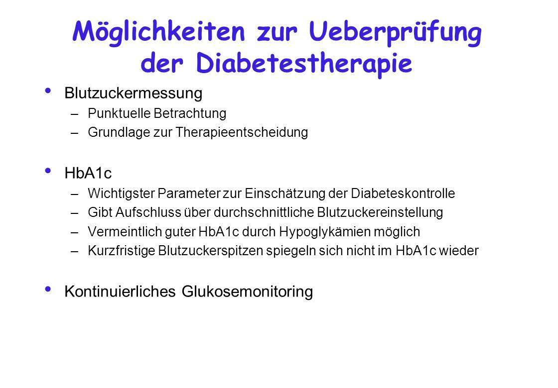 Möglichkeiten zur Ueberprüfung der Diabetestherapie