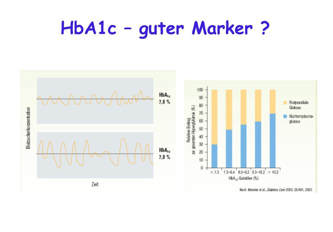 HbA1c – guter Marker