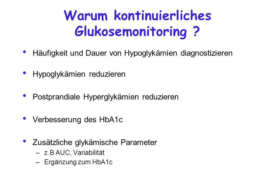 Warum kontinuierliches Glukosemonitoring