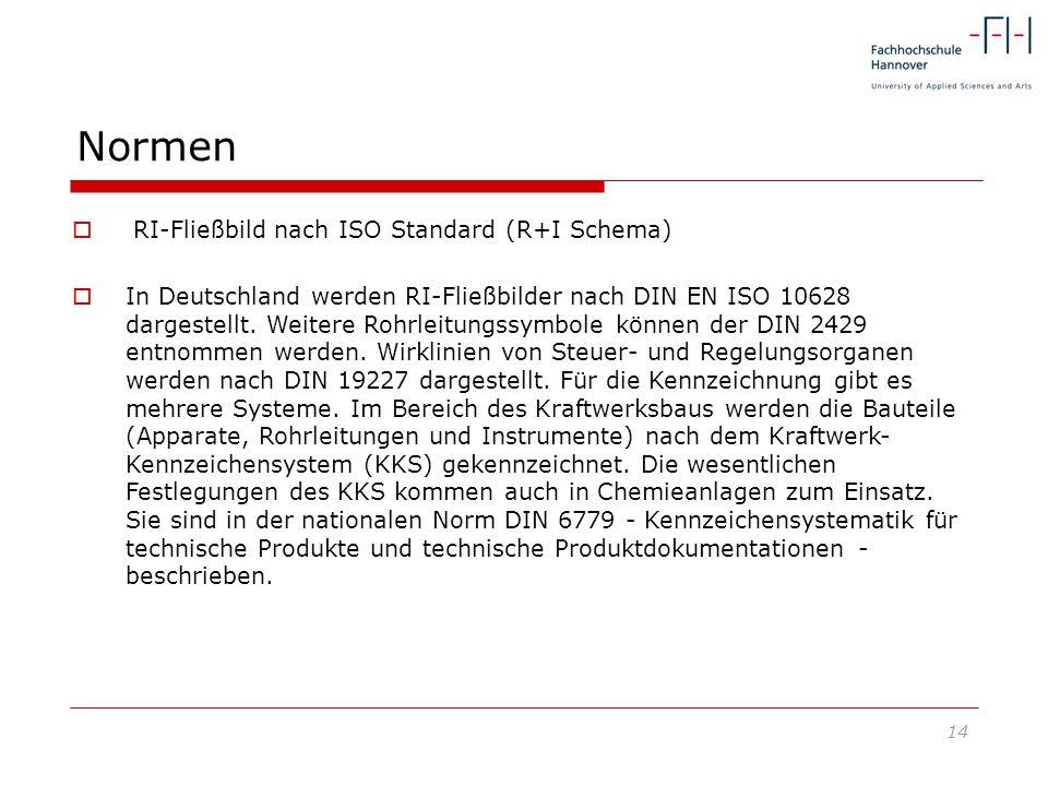 Normen RI-Fließbild nach ISO Standard (R+I Schema)