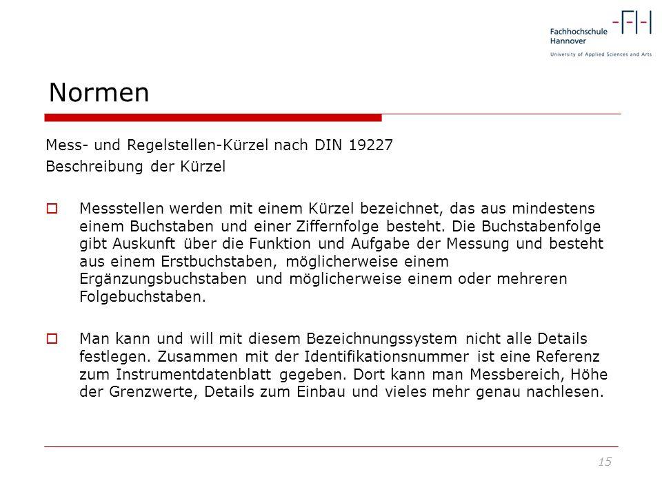 Normen Mess- und Regelstellen-Kürzel nach DIN 19227