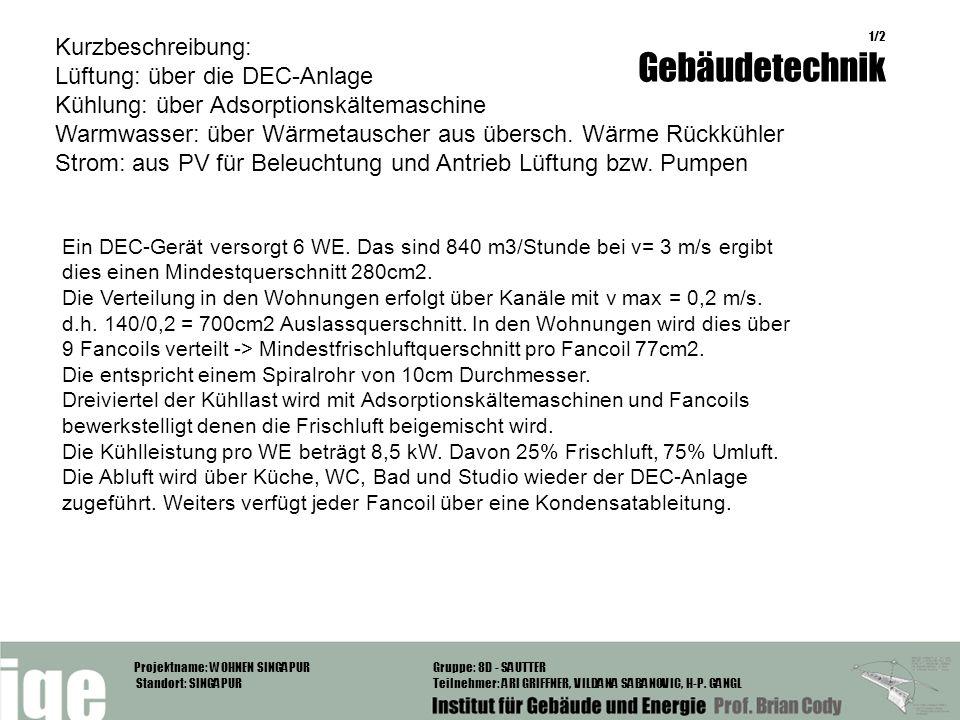 Lüftung: über die DEC-Anlage Kühlung: über Adsorptionskältemaschine