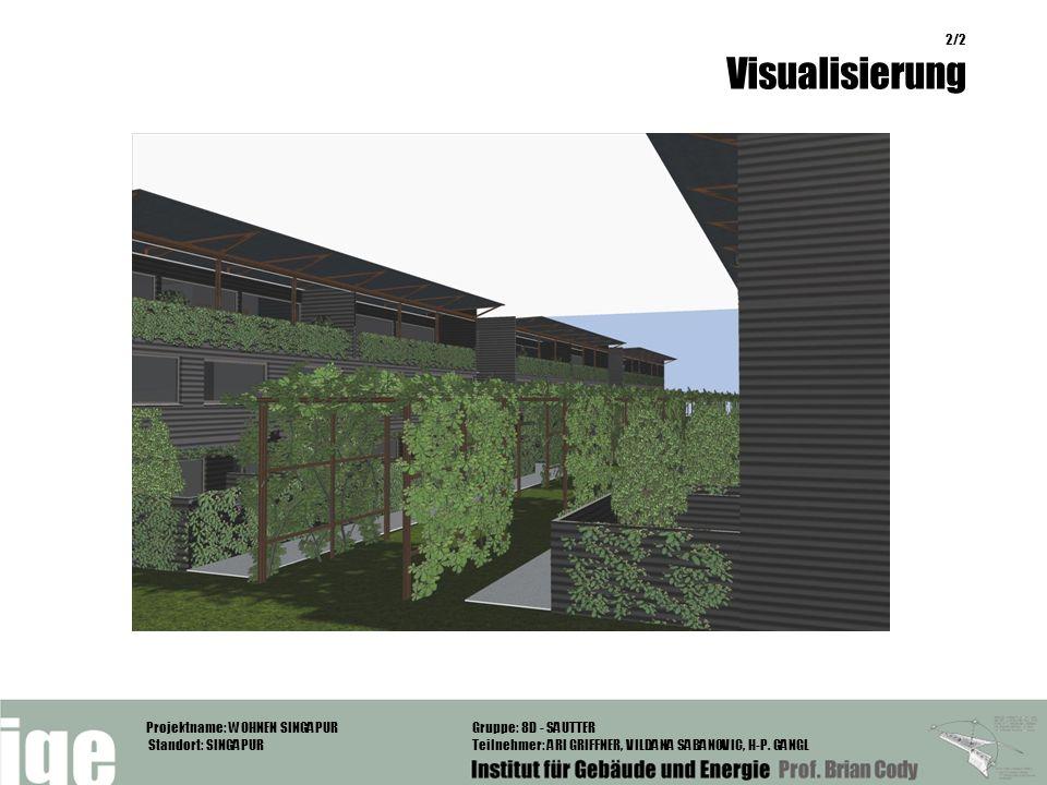 Visualisierung über Rendering, Modellphotos, Skizzen !!