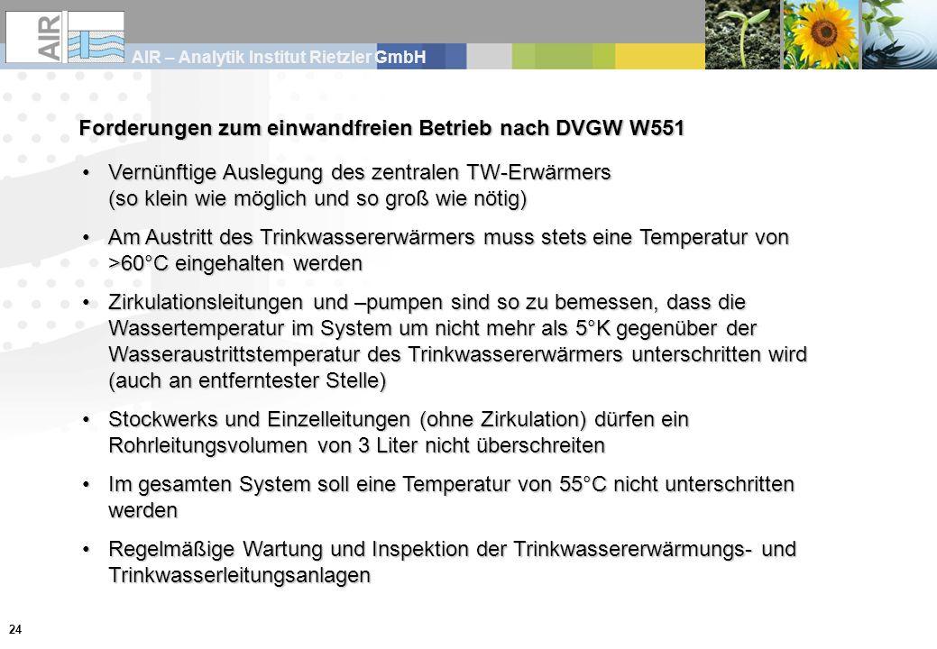 Forderungen zum einwandfreien Betrieb nach DVGW W551