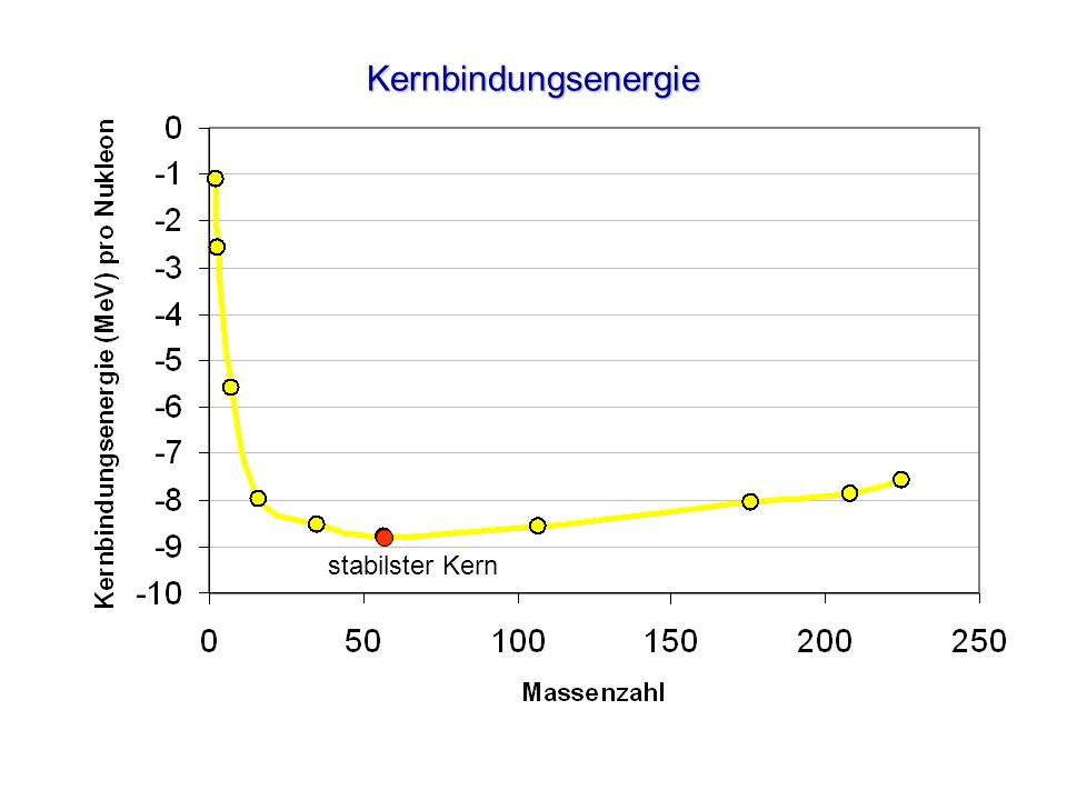 Kernbindungsenergie stabilster Kern