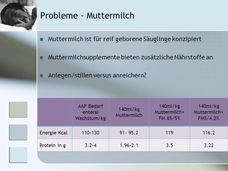 Probleme - Muttermilch
