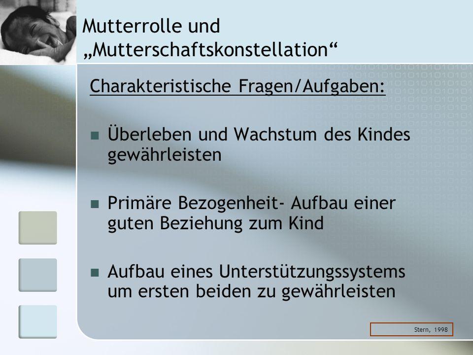 """Mutterrolle und """"Mutterschaftskonstellation"""