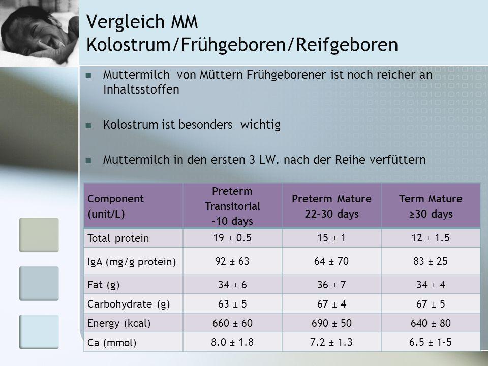 Vergleich MM Kolostrum/Frühgeboren/Reifgeboren
