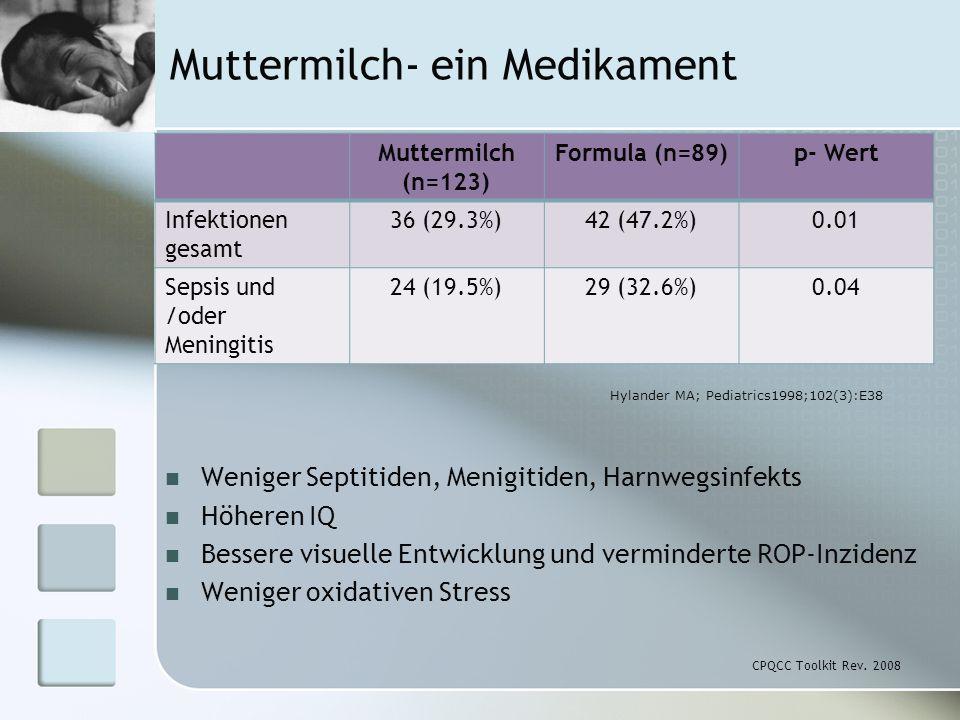 Muttermilch- ein Medikament