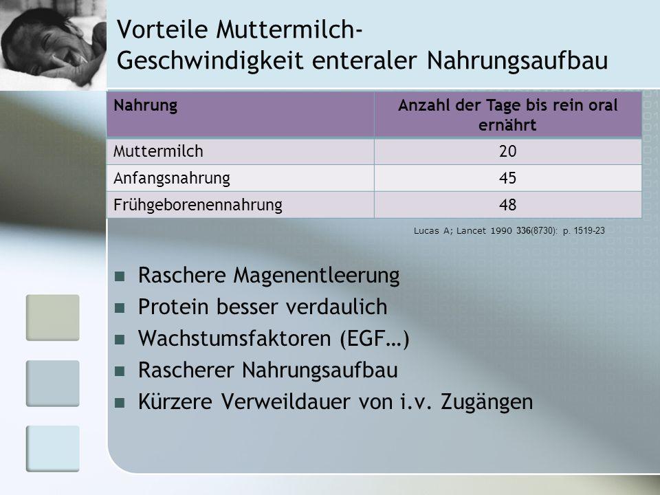 Vorteile Muttermilch- Geschwindigkeit enteraler Nahrungsaufbau