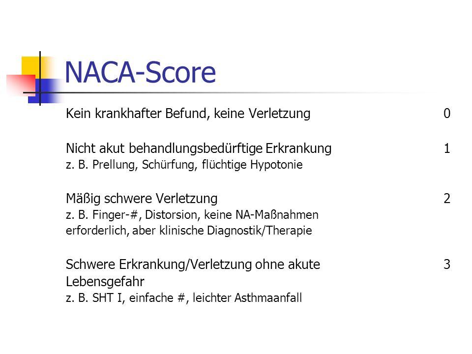 NACA-Score Kein krankhafter Befund, keine Verletzung 0
