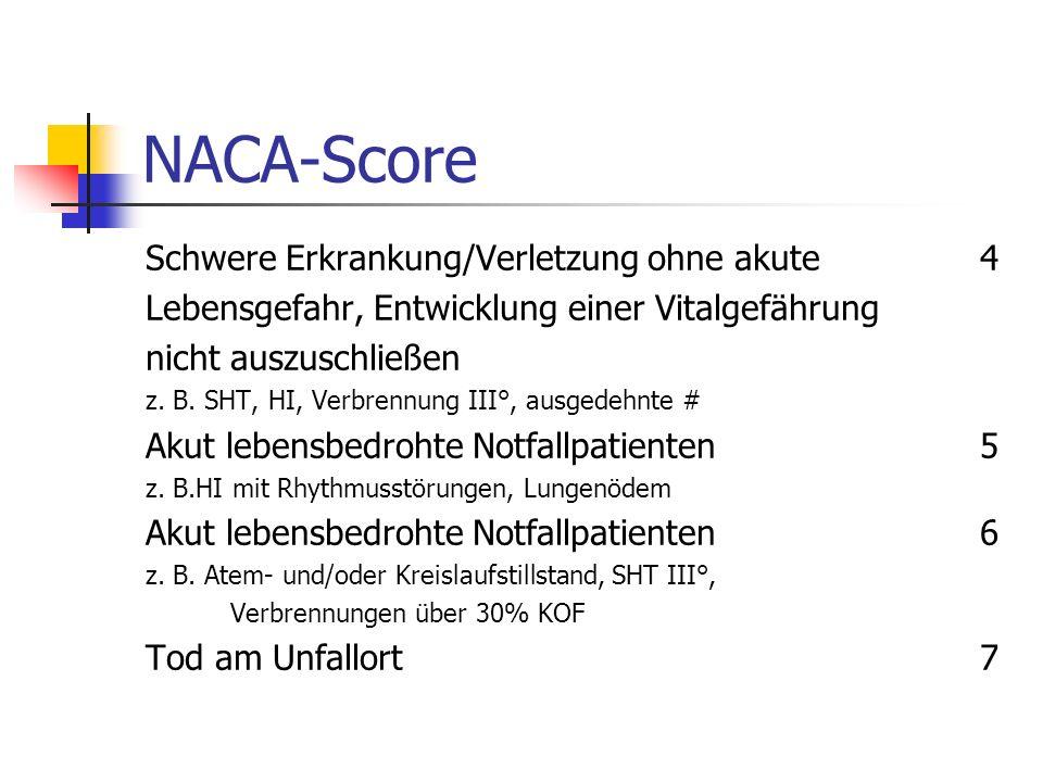 NACA-Score Schwere Erkrankung/Verletzung ohne akute 4