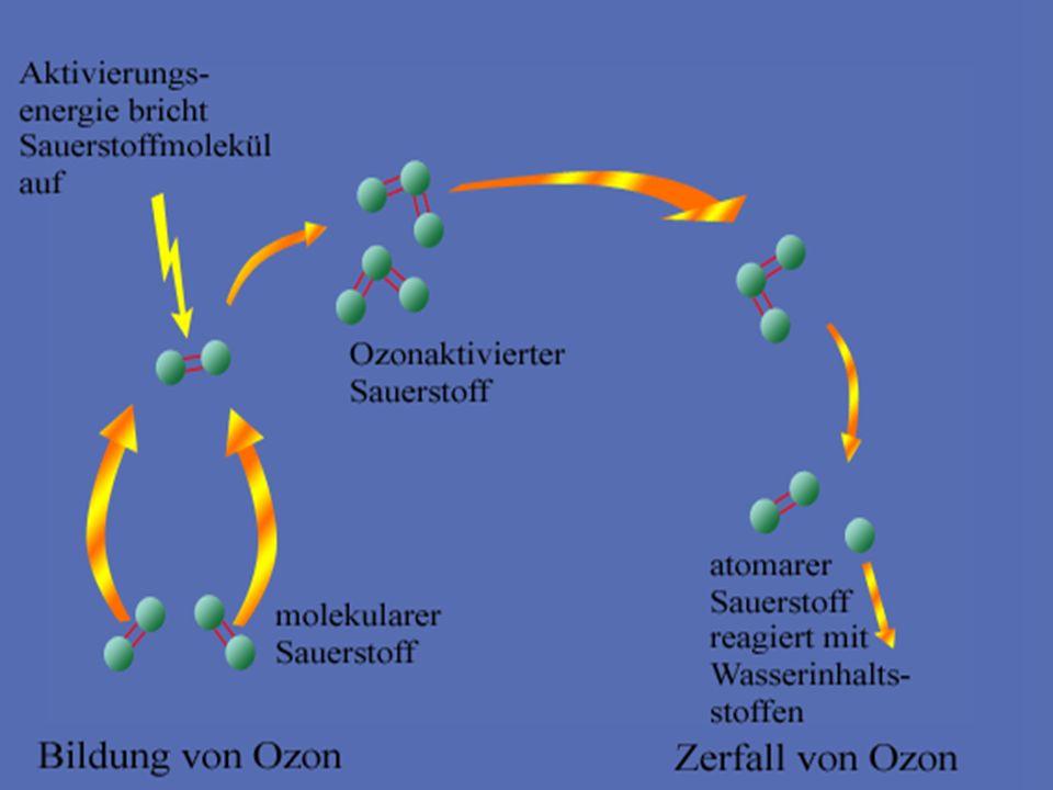 Ozon Eigenschaften: Riecht in hohen Konzentrationen stechend-scharf bis chlorähnlich, während es in geringen Konzentrationen geruchlos ist.
