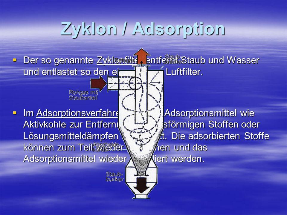 Zyklon / Adsorption Der so genannte Zyklonfilter entfernt Staub und Wasser und entlastet so den eigentlichen Luftfilter.