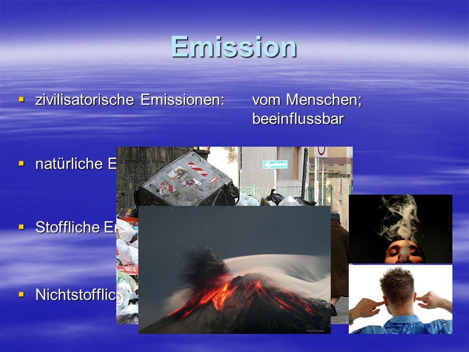 Emission zivilisatorische Emissionen: vom Menschen; beeinflussbar