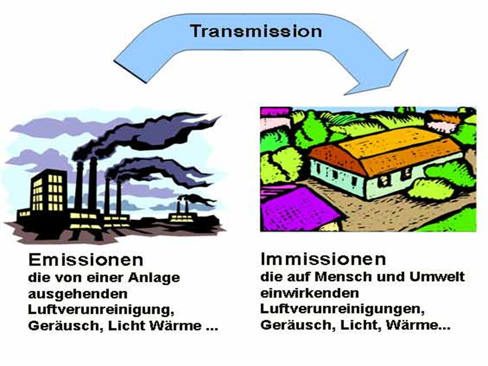 Immission Immission (hineinschicken, hineinsenden) ist der Eintrag eines Stoffs in ein System.