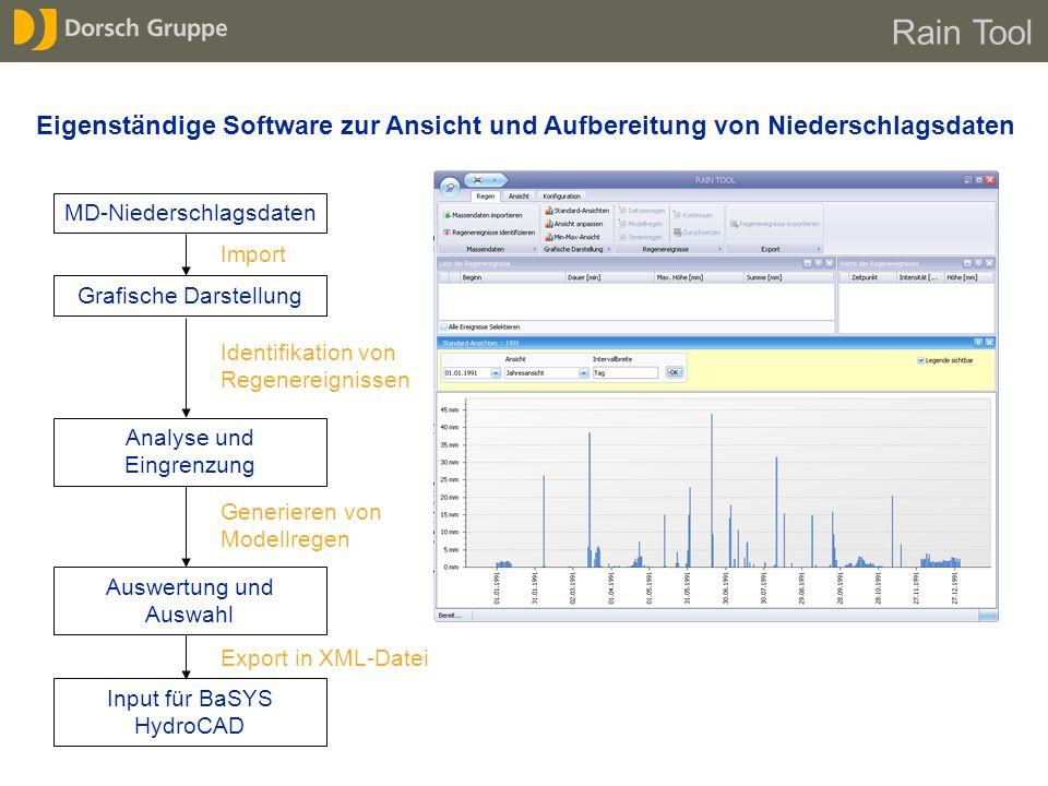 Rain Tool Eigenständige Software zur Ansicht und Aufbereitung von Niederschlagsdaten. MD-Niederschlagsdaten.