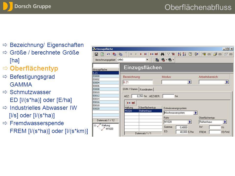 Oberflächenabfluss Oberflächentyp Bezeichnung/ Eigenschaften