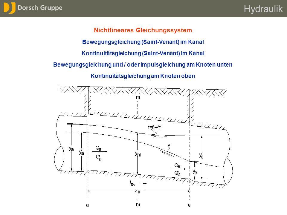 Hydraulik Nichtlineares Gleichungssystem