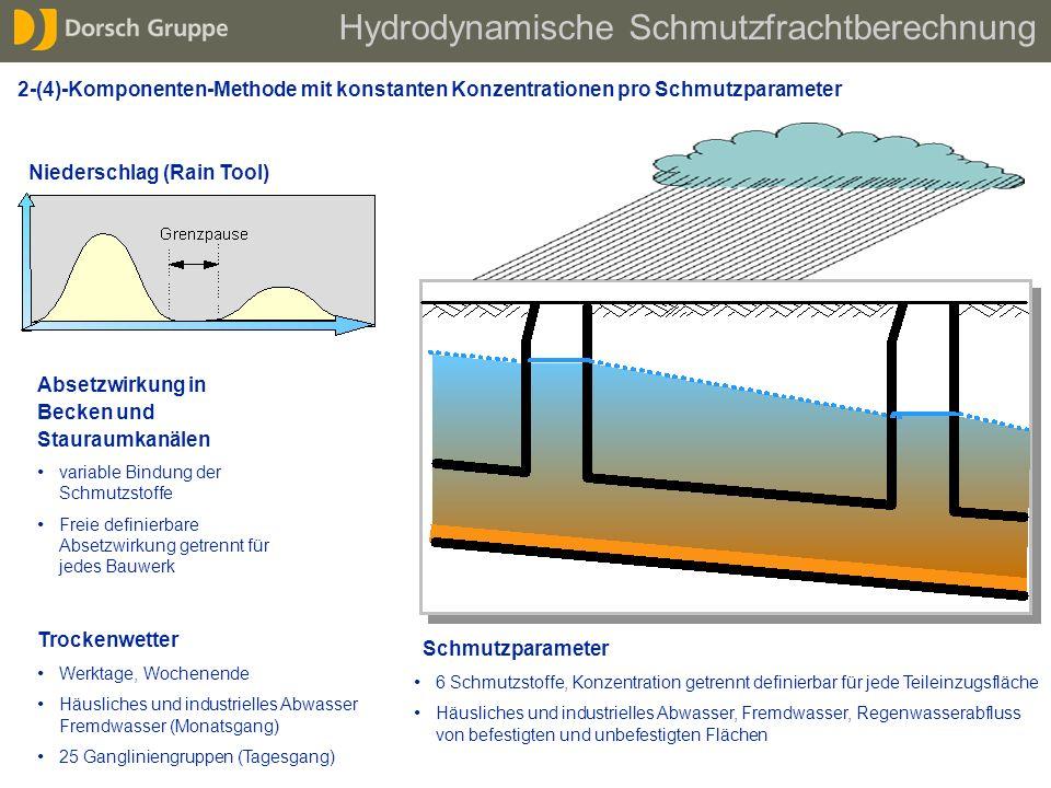 Hydrodynamische Schmutzfrachtberechnung