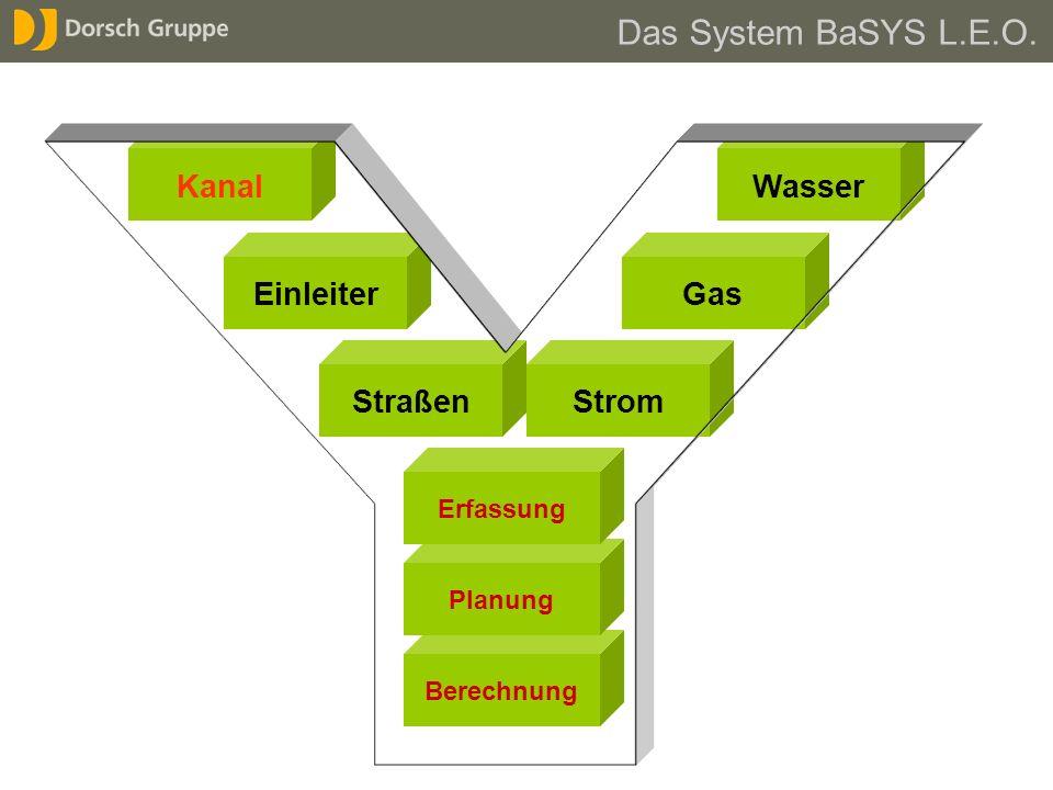 Y Das System BaSYS L.E.O. Kanal Wasser Einleiter Gas Straßen Strom