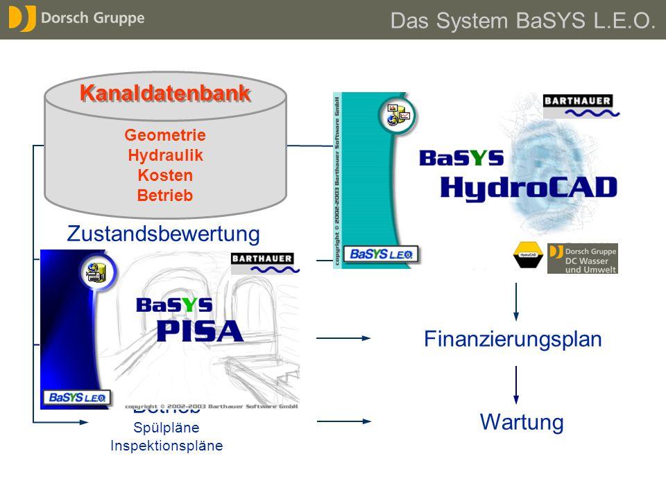 Das System BaSYS L.E.O. Kanaldatenbank Hydraulik Zustandsbewertung