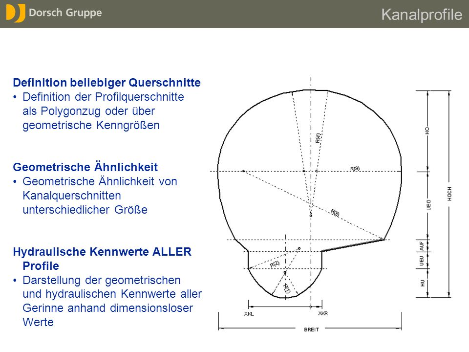 Kanalprofile Definition beliebiger Querschnitte