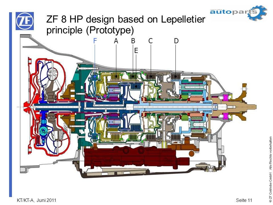 ZF 8 HP design based on Lepelletier principle (Prototype)
