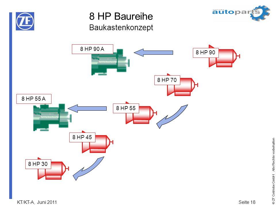 8 HP Baureihe Baukastenkonzept