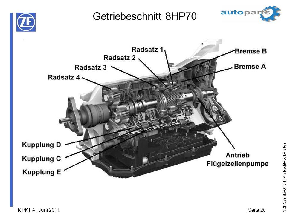 Getriebeschnitt 8HP70