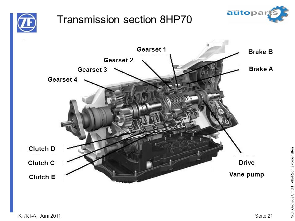 Transmission section 8HP70