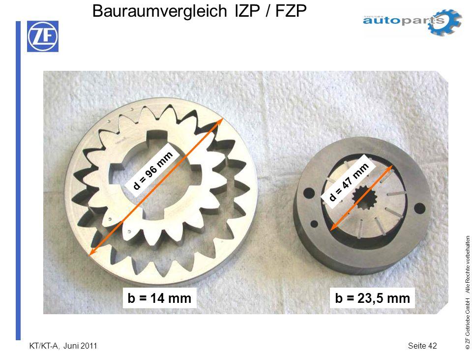 Bauraumvergleich IZP / FZP