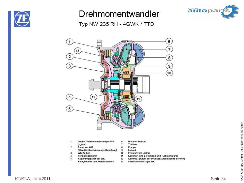 Drehmomentwandler Typ NW 235 RH - 4GWK / TTD