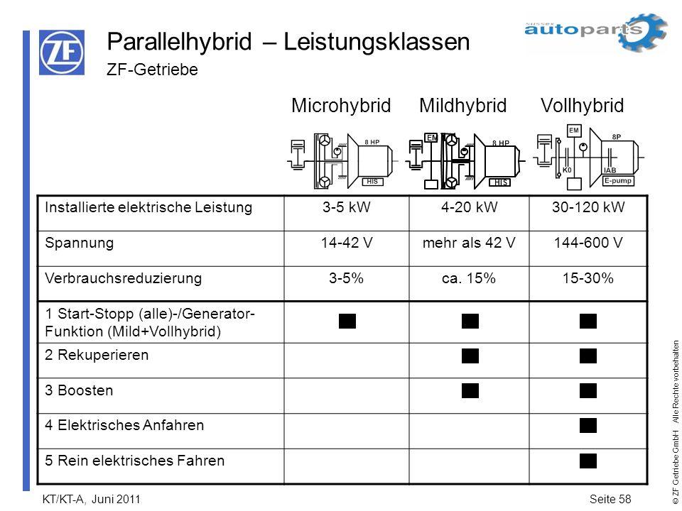 Parallelhybrid – Leistungsklassen ZF-Getriebe