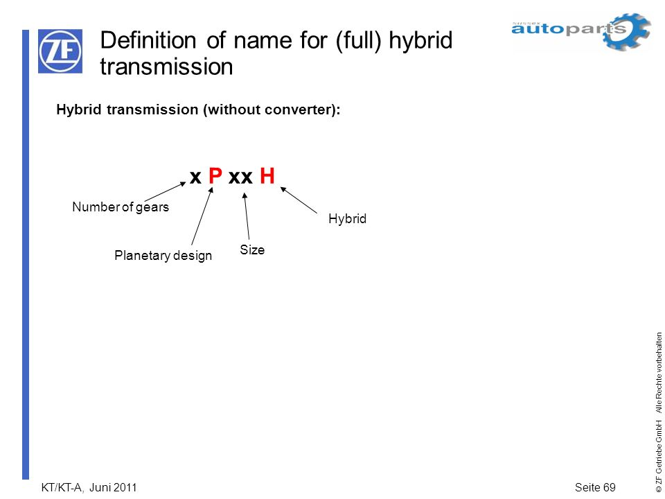Definition of name for (full) hybrid transmission