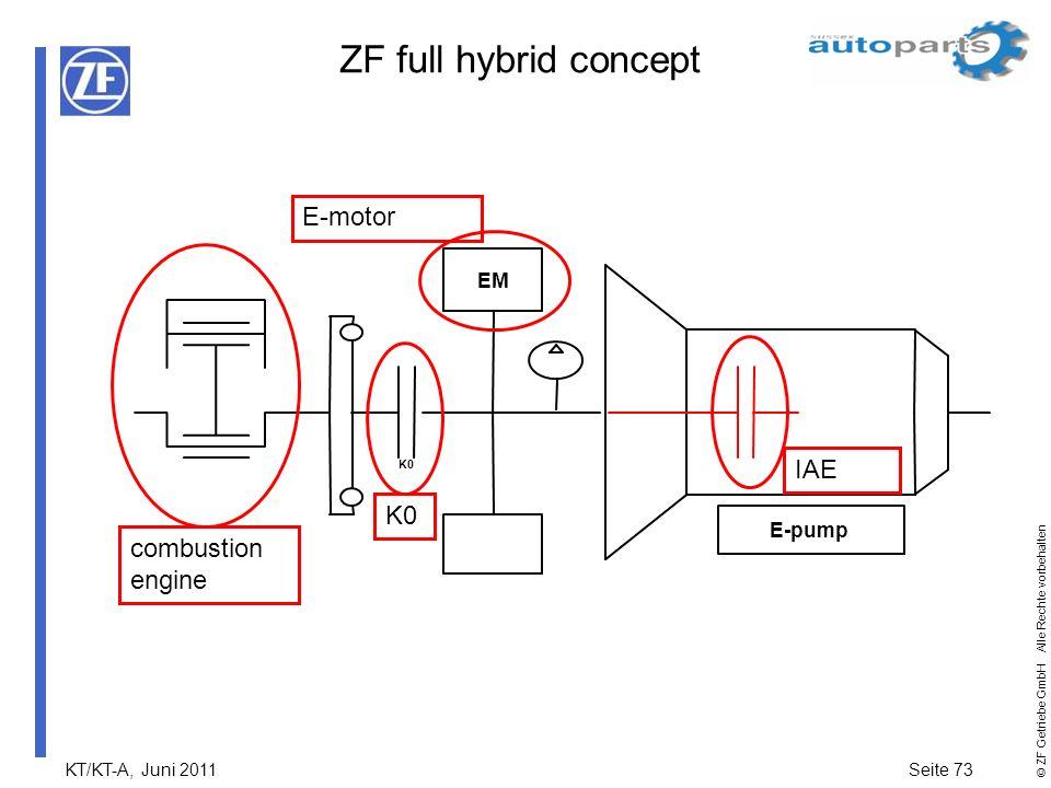ZF full hybrid concept E-motor IAE combustion engine EM E-pump