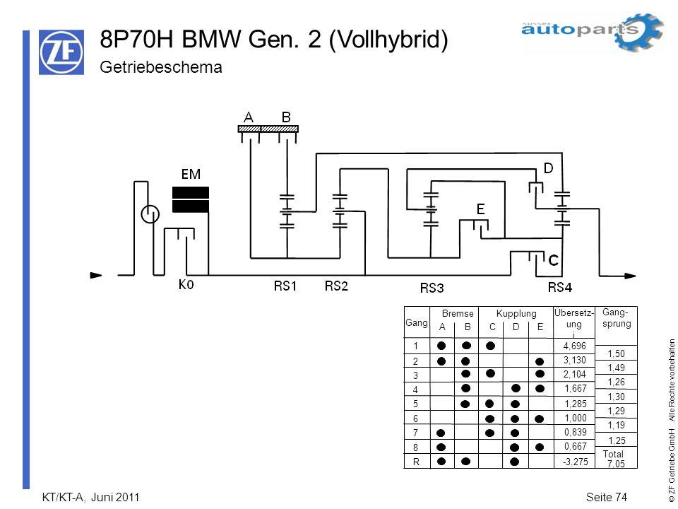 8P70H BMW Gen. 2 (Vollhybrid) Getriebeschema