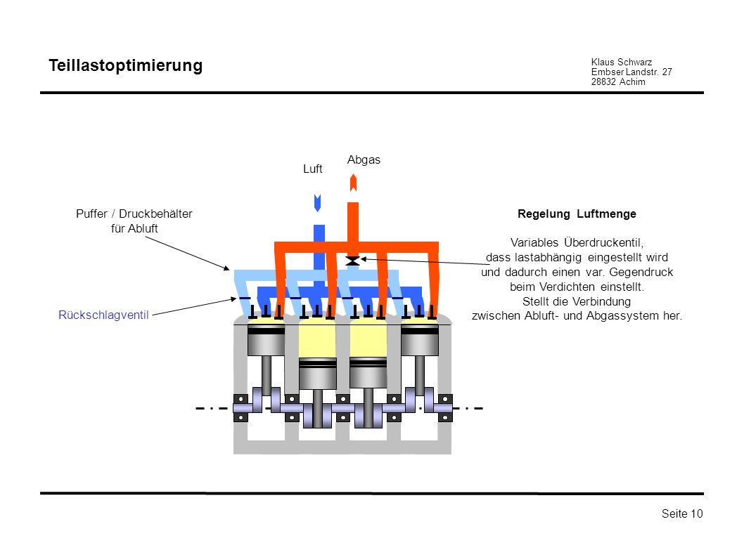 Teillastoptimierung Abgas Luft Puffer / Druckbehälter für Abluft