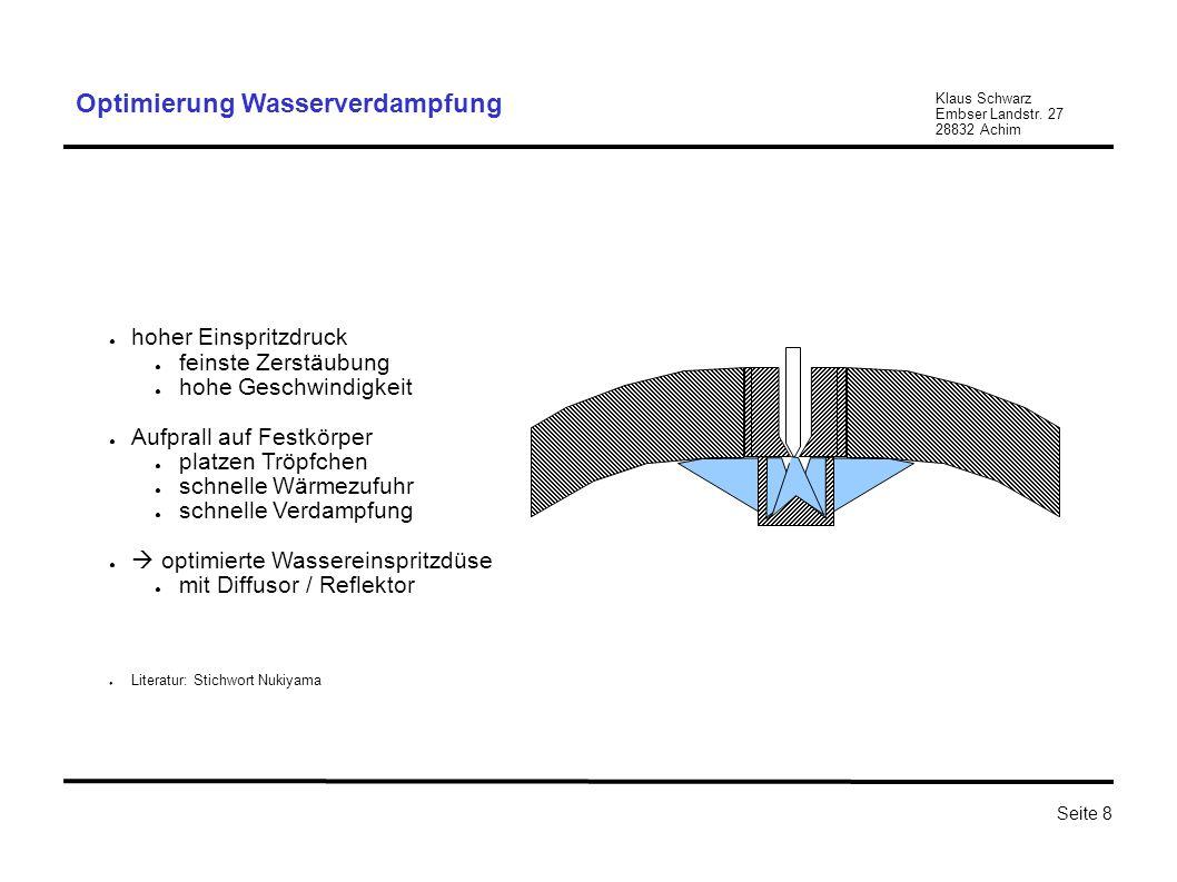 Optimierung Wasserverdampfung
