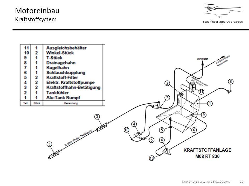 Motoreinbau Kraftstoffsystem