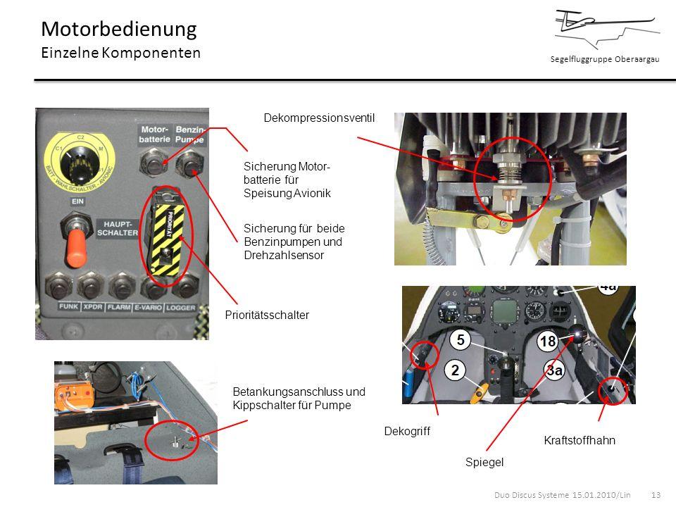 Motorbedienung Einzelne Komponenten