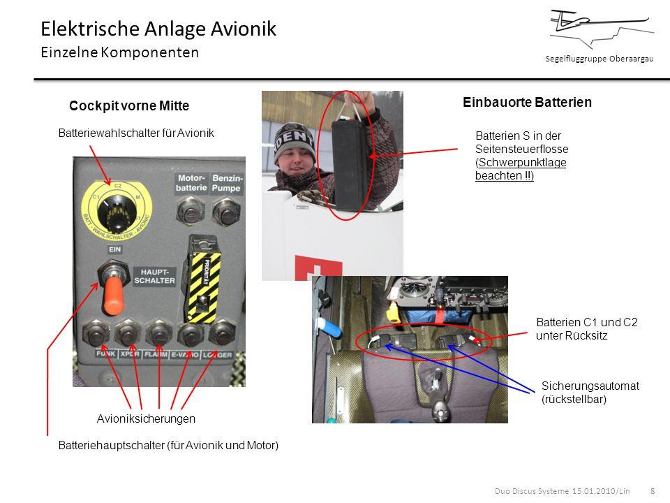 Elektrische Anlage Avionik Einzelne Komponenten