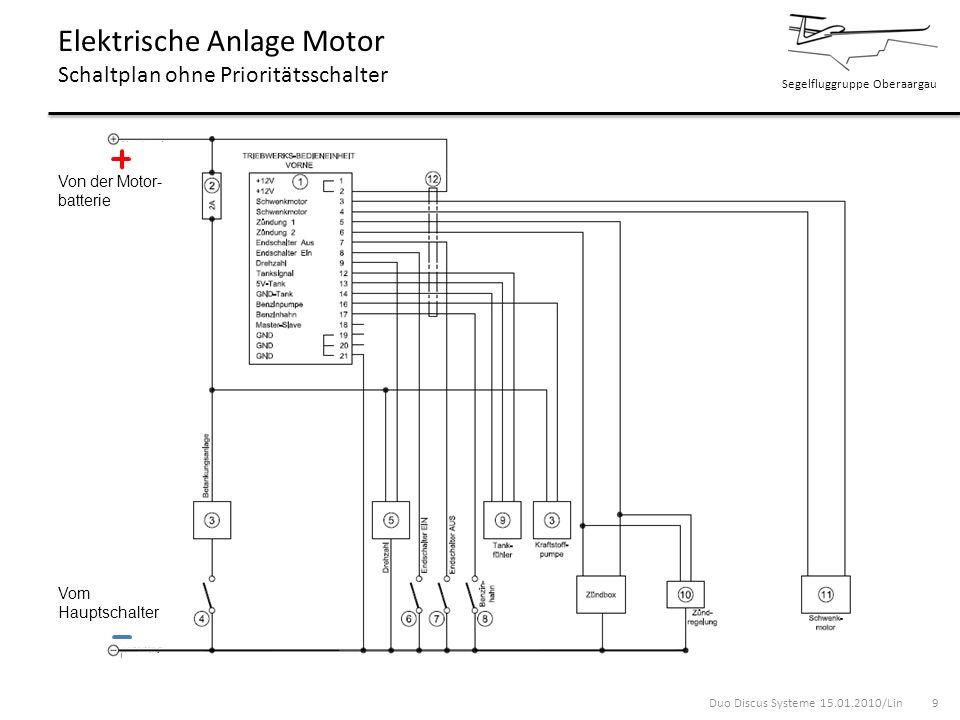 Elektrische Anlage Motor Schaltplan ohne Prioritätsschalter