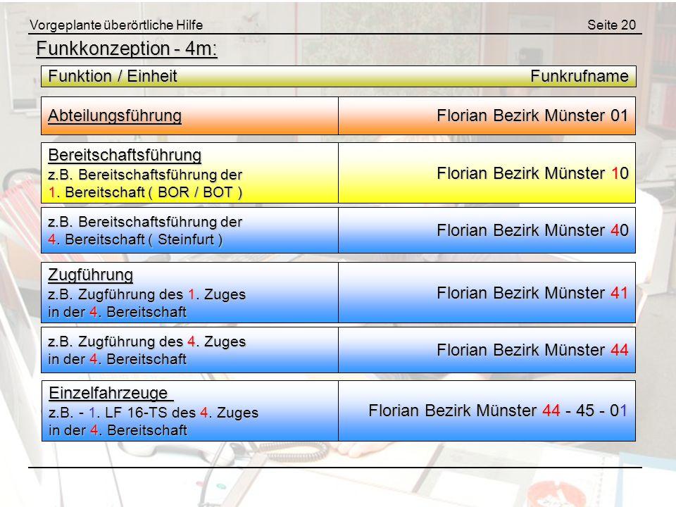 Funkkonzeption - 4m: Funktion / Einheit Funkrufname Abteilungsführung