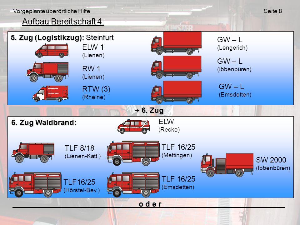 Aufbau Bereitschaft 4: 5. Zug (Logistikzug): Steinfurt GW – L ELW 1