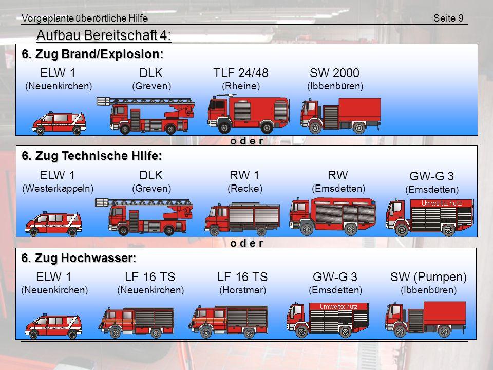 Aufbau Bereitschaft 4: 6. Zug Brand/Explosion: ELW 1 DLK TLF 24/48